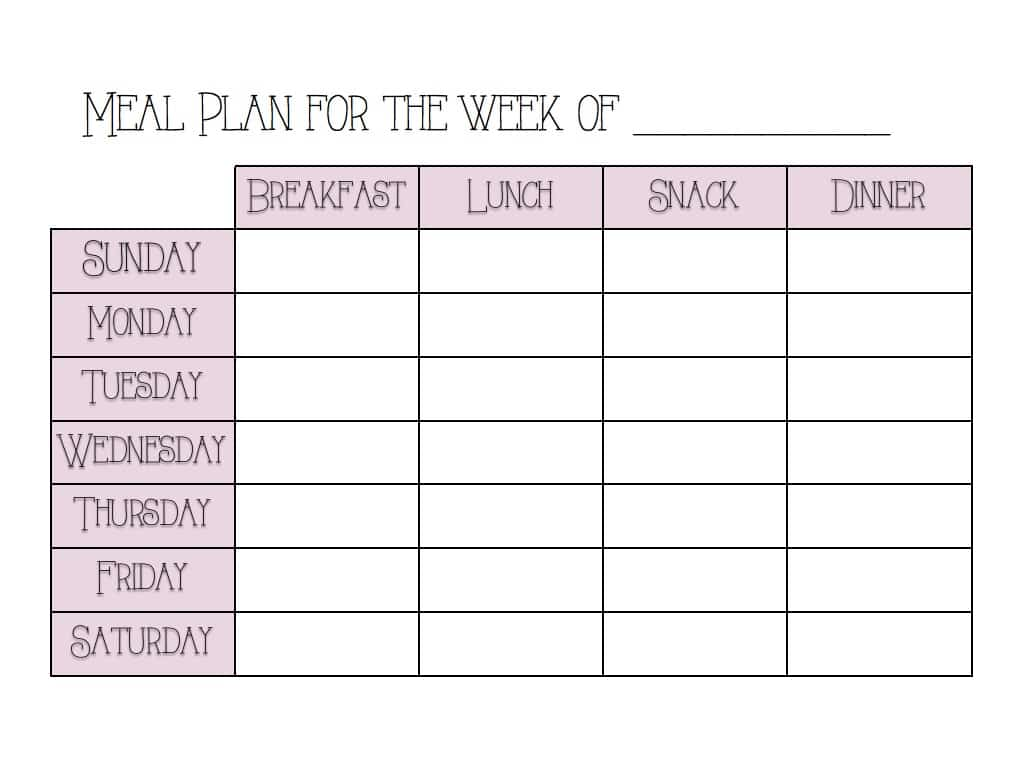 Lovely Meal Planning